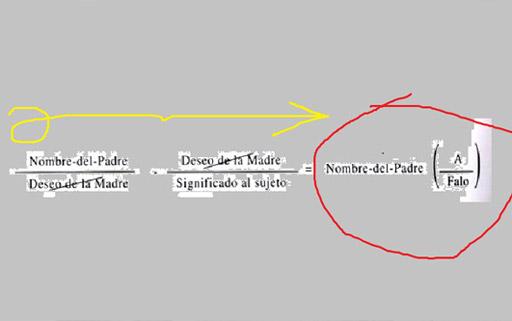 Lacan ve en este proceso metafórico la constitución del sujeto, al ser sustituido el significante que lo identifica, o aquel otro que vehicula el deseo, para producir los procesos de identificación o la conducción del deseo.